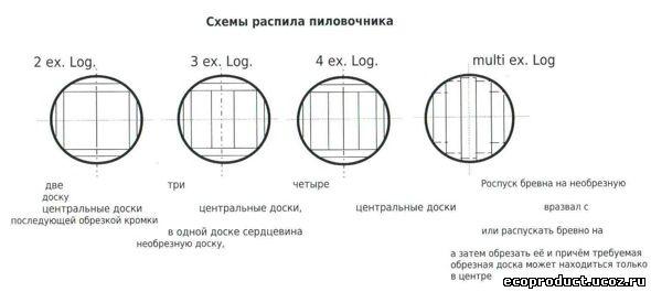 Кинематическая схема токарного станка тв-4